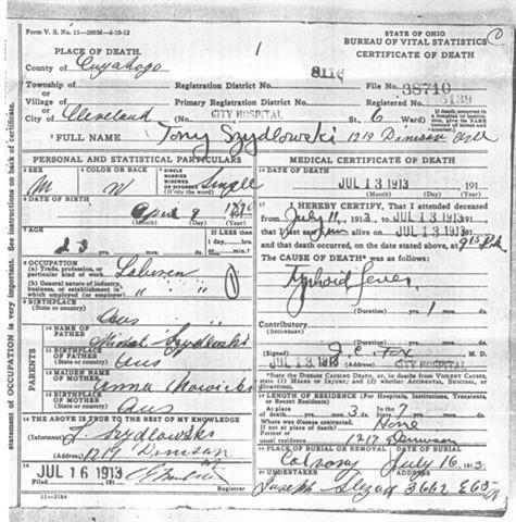 Death Certificate - Szydlowski, Anthony (1890-1913) : Brooklyn ...